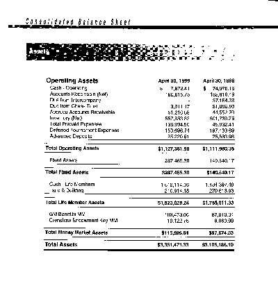 Assets Side, USCF Balance Sheet